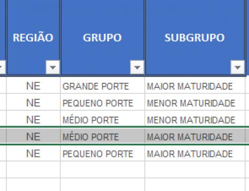 Caboprev se destaca entre os RPPS mais bem avaliados de Pernambuco em indicador da Secretaria de Previdência